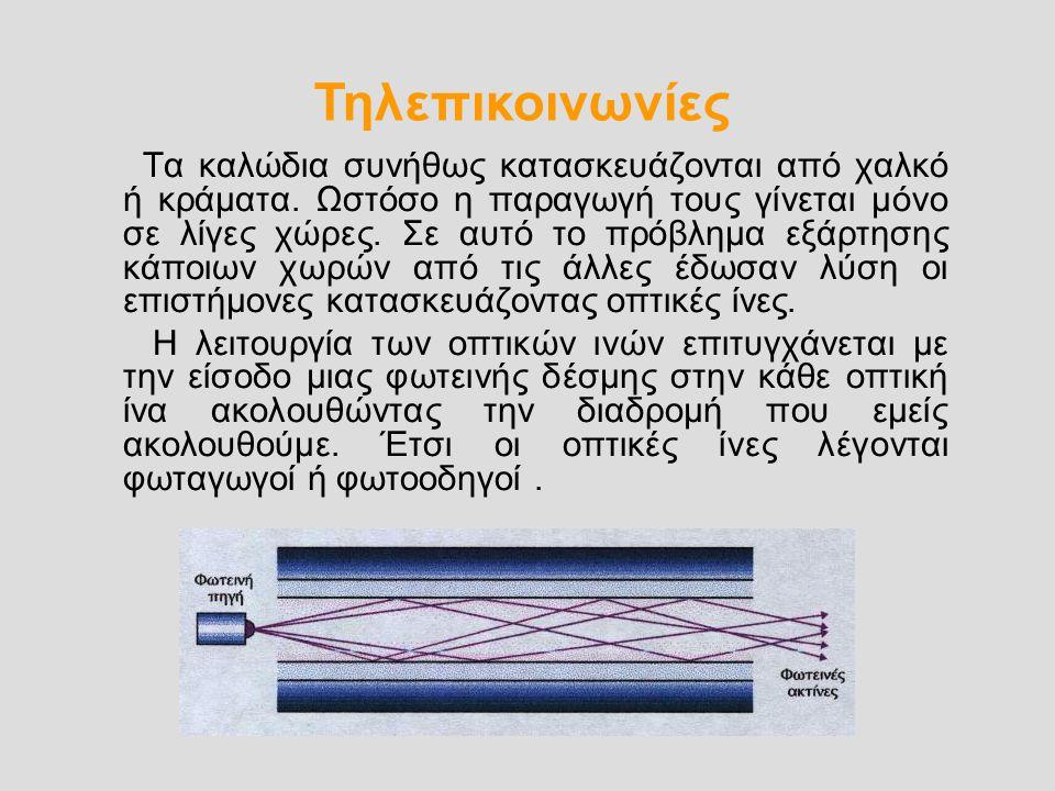 Ιατρική Οι οπτικές ίνες εκτός από τις τηλεπικοινωνίες βρίσκουν εφαρμογές και στην ιατρική Υιοθέτηση ταυτόχρονα με τη χρήση των λέιζερ.