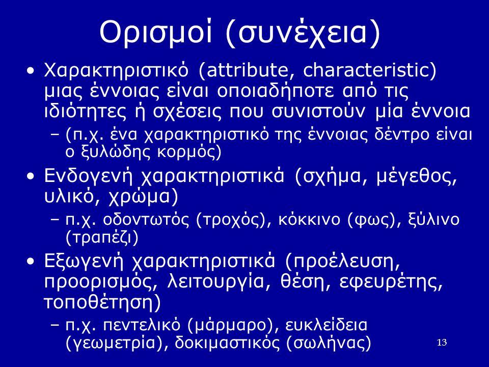 13 Ορισμοί (συνέχεια) Χαρακτηριστικό (attribute, characteristic) µιας έννοιας είναι οποιαδήποτε από τις ιδιότητες ή σχέσεις που συνιστούν µία έννοια –(π.χ.