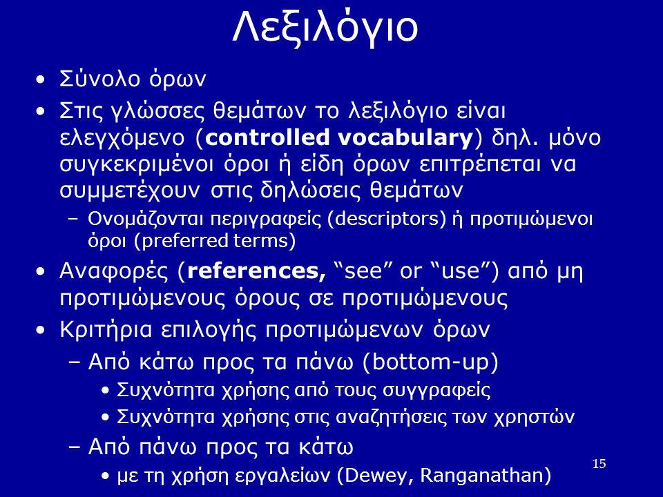 15 Λεξιλόγιο Σύνολο όρων Στις γλώσσες θεμάτων το λεξιλόγιο είναι ελεγχόμενο (controlled vocabulary) δηλ.