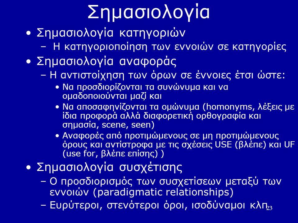 23 Σημασιολογία Σημασιολογία κατηγοριών – Η κατηγοριοποίηση των εννοιών σε κατηγορίες Σημασιολογία αναφοράς –Η αντιστοίχηση των όρων σε έννοιες έτσι ώστε: Να προσδιορίζονται τα συνώνυμα και να ομαδοποιούνται μαζί και Να αποσαφηνίζονται τα ομώνυμα (homonyms, λέξεις με ίδια προφορά αλλά διαφορετική ορθογραφία και σημασία, scene, seen) Αναφορές από προτιμώμενους σε μη προτιμώμενους όρους και αντίστροφα με τις σχέσεις USE (βλέπε) και UF (use for, βλέπε επίσης) ) Σημασιολογία συσχέτισης –Ο προσδιορισμός των συσχετίσεων μεταξύ των εννοιών (paradigmatic relationships) –Ευρύτεροι, στενότεροι όροι, ισοδύναμοι κλπ
