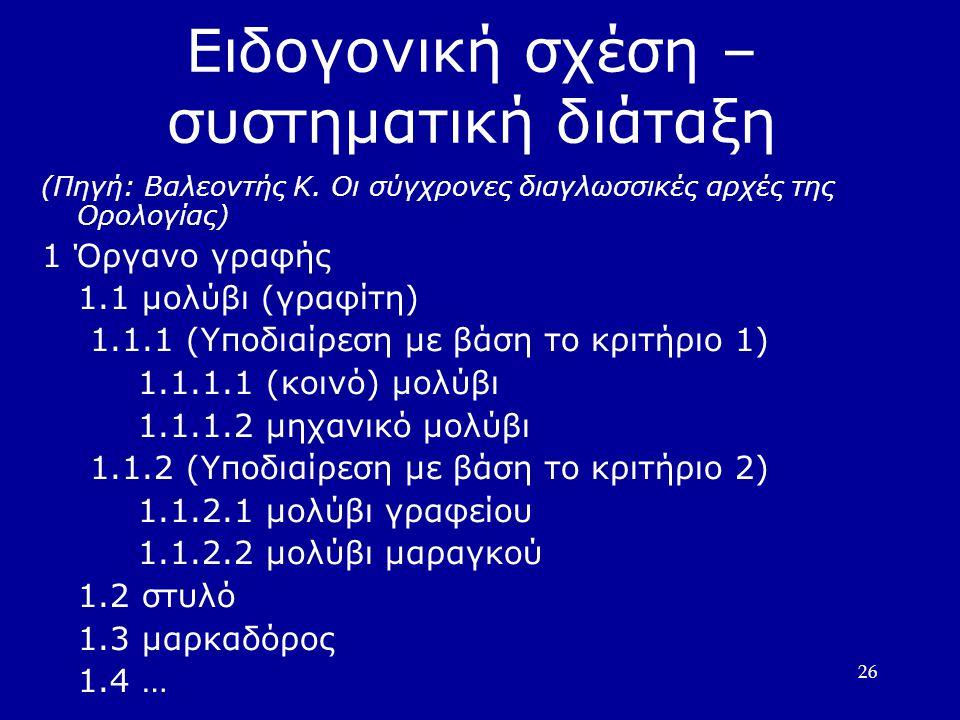 26 Ειδογονική σχέση – συστηµατική διάταξη (Πηγή: Βαλεοντής Κ. Οι σύγχρονες διαγλωσσικές αρχές της Ορολογίας)  1 Όργανο γραφής 1.1 µολύβι (γραφίτη) 