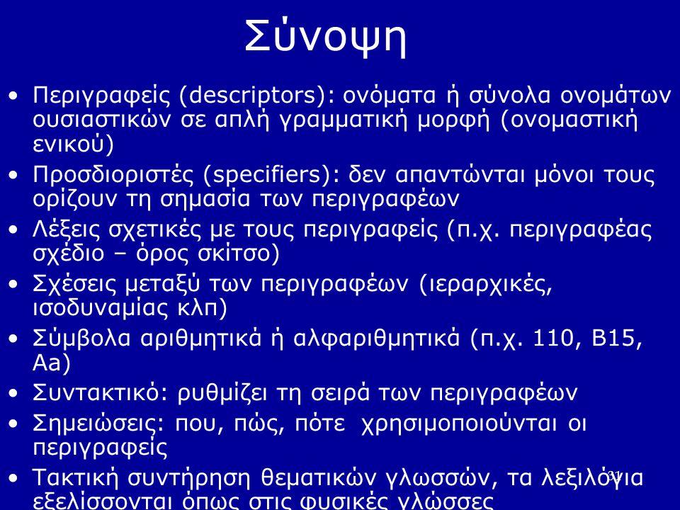 31 Σύνοψη Περιγραφείς (descriptors): ονόματα ή σύνολα ονομάτων ουσιαστικών σε απλή γραμματική μορφή (ονομαστική ενικού)  Προσδιοριστές (specifiers): δεν απαντώνται μόνοι τους ορίζουν τη σημασία των περιγραφέων Λέξεις σχετικές με τους περιγραφείς (π.χ.