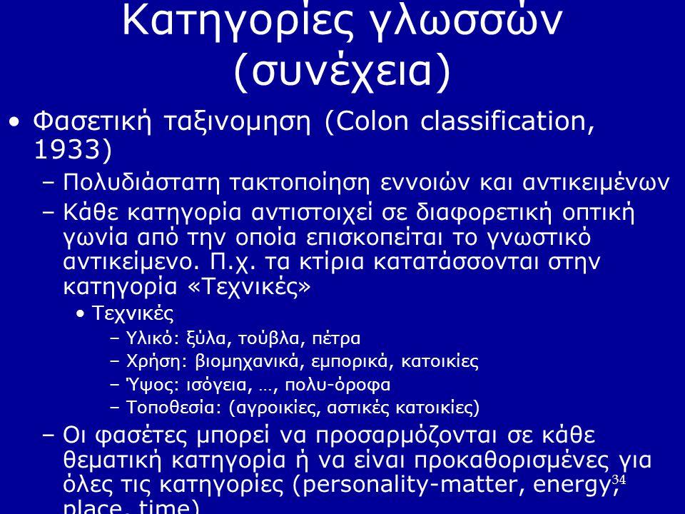 34 Κατηγορίες γλωσσών (συνέχεια) Φασετική ταξινομηση (Colon classification, 1933) –Πολυδιάστατη τακτοποίηση εννοιών και αντικειμένων –Κάθε κατηγορία α