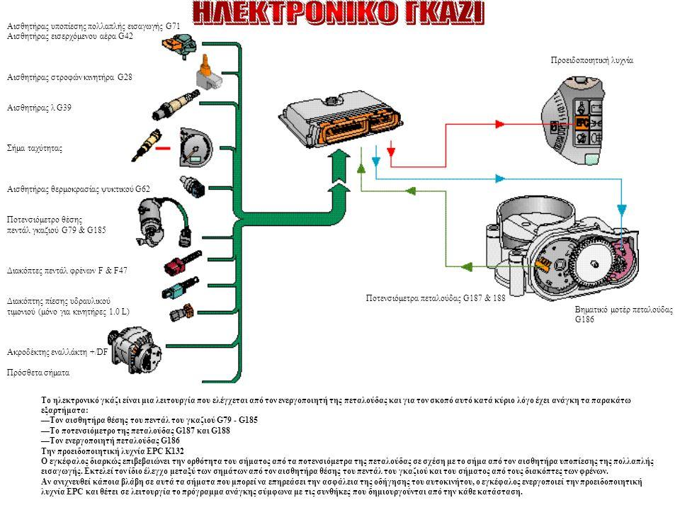 Το ηλεκτρονικό γκάζι είναι μια λειτουργία που ελέγχεται από τον ενεργοποιητή της πεταλούδας και για τον σκοπό αυτό κατά κύριο λόγο έχει ανάγκη τα παρακάτω εξαρτήματα: —Τον αισθητήρα θέσης του πεντάλ του γκαζιού G79 - G185 —Το ποτενσιόμετρο της πεταλούδας G187 και G188 —Τον ενεργοποιητή πεταλούδας G186 Την προειδοποιητική λυχνία EPC K132 Ο εγκέφαλος διαρκώς επιβεβαιώνει την ορθότητα του σήματος από τα ποτενσιόμετρα της πεταλούδας σε σχέση με το σήμα από τον αισθητήρα υποπίεσης της πολλαπλής εισαγωγής.