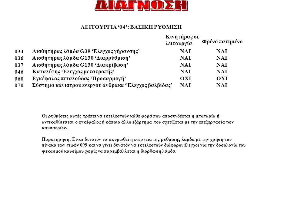 ΛΕΙΤΟΥΡΓΙΑ '04': ΒΑΣΙΚΗ ΡΥΘΜΙΣΗ 034 036 037 046 060 070 Αισθητήρας λάμδα G39 'Ελεγχος γήρανσης' Αισθητήρας λάμδα G130 'Διαρρύθμιση' Αισθητήρας λάμδα G130 'Διακρίβωση' Καταλύτης 'Ελεγχος μετατροπής' Εγκέφαλος πεταλούδας 'Προσαρμογή' Σύστημα κάνιστρου ενεργού άνθρακα 'Έλεγχος βαλβίδας' ΝΑΙ ΟΧΙ ΝΑΙ ΟΧΙ ΝΑΙ Κινητήρας σε λειτουργία Φρένο πατημένο Οι ρυθμίσεις αυτές πρέπει να εκτελεστούν κάθε φορά που αποσυνδέεται η μπαταρία ή αντικαθίσταται ο εγκέφαλος ή κάποιο άλλο εξάρτημα που σχετίζεται με την επεξεργασία των καυσαερίων.