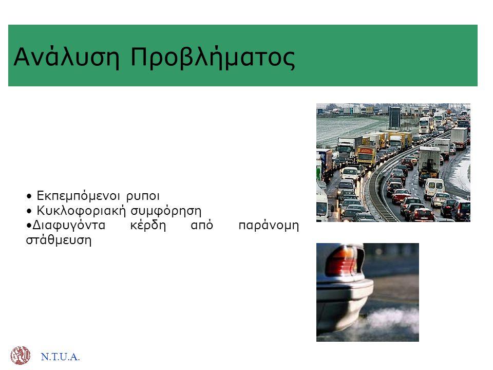 N.T.U.A. Ανάλυση Προβλήματος Εκπεμπόμενοι ρυποι Κυκλοφοριακή συμφόρηση Διαφυγόντα κέρδη από παράνομη στάθμευση