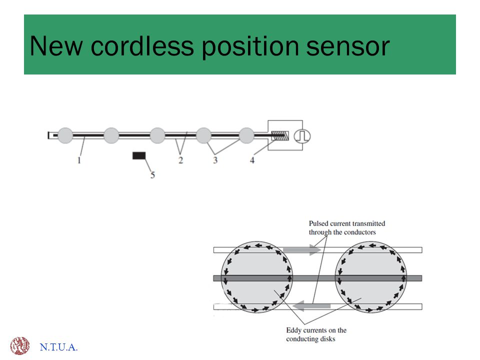 N.T.U.A. New cordless position sensor