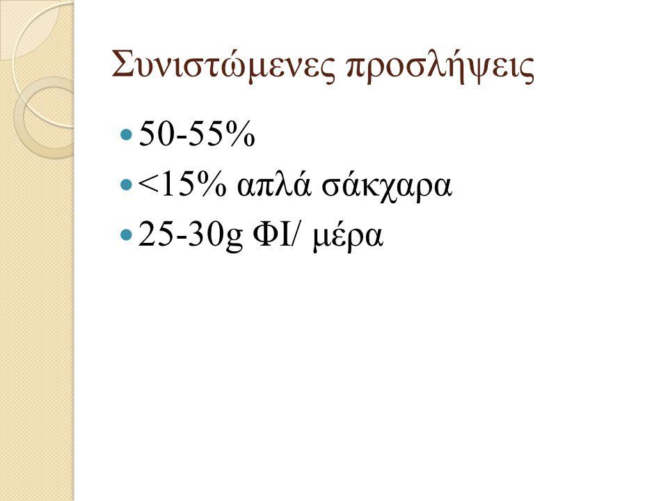 Συνιστώμενες προσλήψεις 50-55% <15% απλά σάκχαρα 25-30g ΦΙ/ μέρα