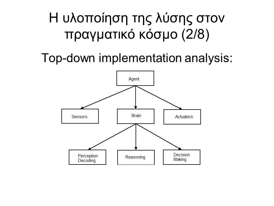 Η υλοποίηση της λύσης στον πραγματικό κόσμο (2/8) Top-down implementation analysis:
