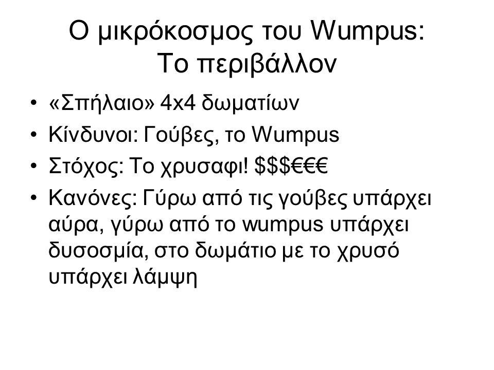 Ο μικρόκοσμος του Wumpus: Το περιβάλλον «Σπήλαιο» 4x4 δωματίων Κίνδυνοι: Γούβες, το Wumpus Στόχος: Το χρυσαφι.