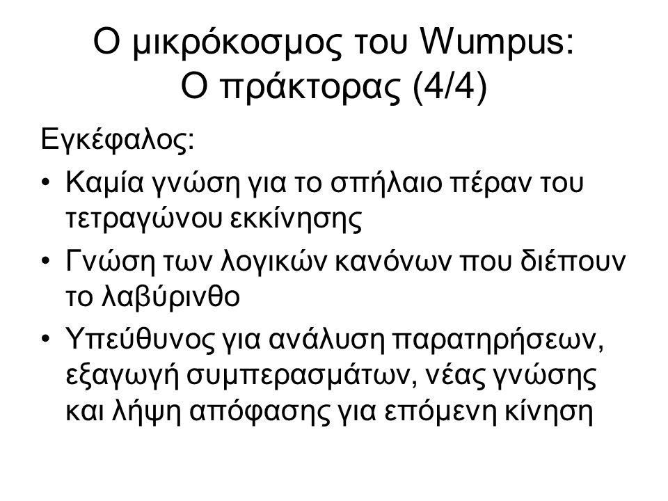 Ο μικρόκοσμος του Wumpus: Ο πράκτορας (4/4) Εγκέφαλος: Καμία γνώση για το σπήλαιο πέραν του τετραγώνου εκκίνησης Γνώση των λογικών κανόνων που διέπουν το λαβύρινθο Υπεύθυνος για ανάλυση παρατηρήσεων, εξαγωγή συμπερασμάτων, νέας γνώσης και λήψη απόφασης για επόμενη κίνηση