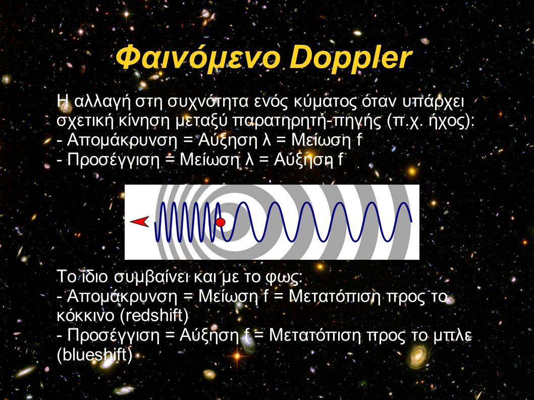 Φαινόμενο Doppler Η αλλαγή στη συχνότητα ενός κύματος όταν υπάρχει σχετική κίνηση μεταξύ παρατηρητή-πηγής (π.χ. ήχος): - Απομάκρυνση = Αύξηση λ = Μείω