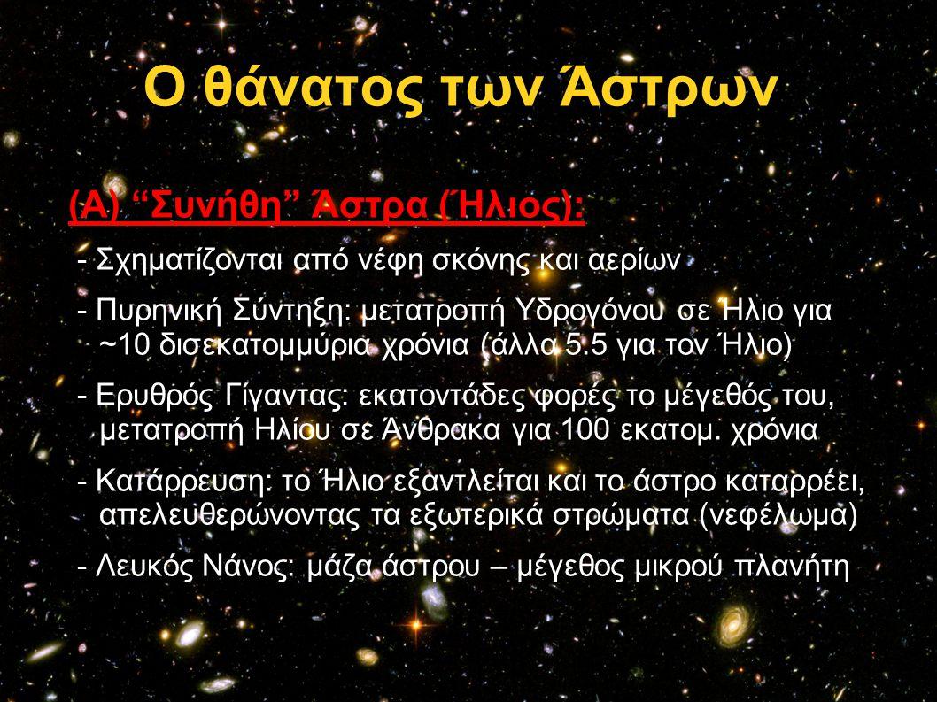 """Ο θάνατος των Άστρων (Α) """"Συνήθη"""" Άστρα (Ήλιος): - Σχηματίζονται από νέφη σκόνης και αερίων - Πυρηνική Σύντηξη: μετατροπή Υδρογόνου σε Ήλιο για ~10 δι"""