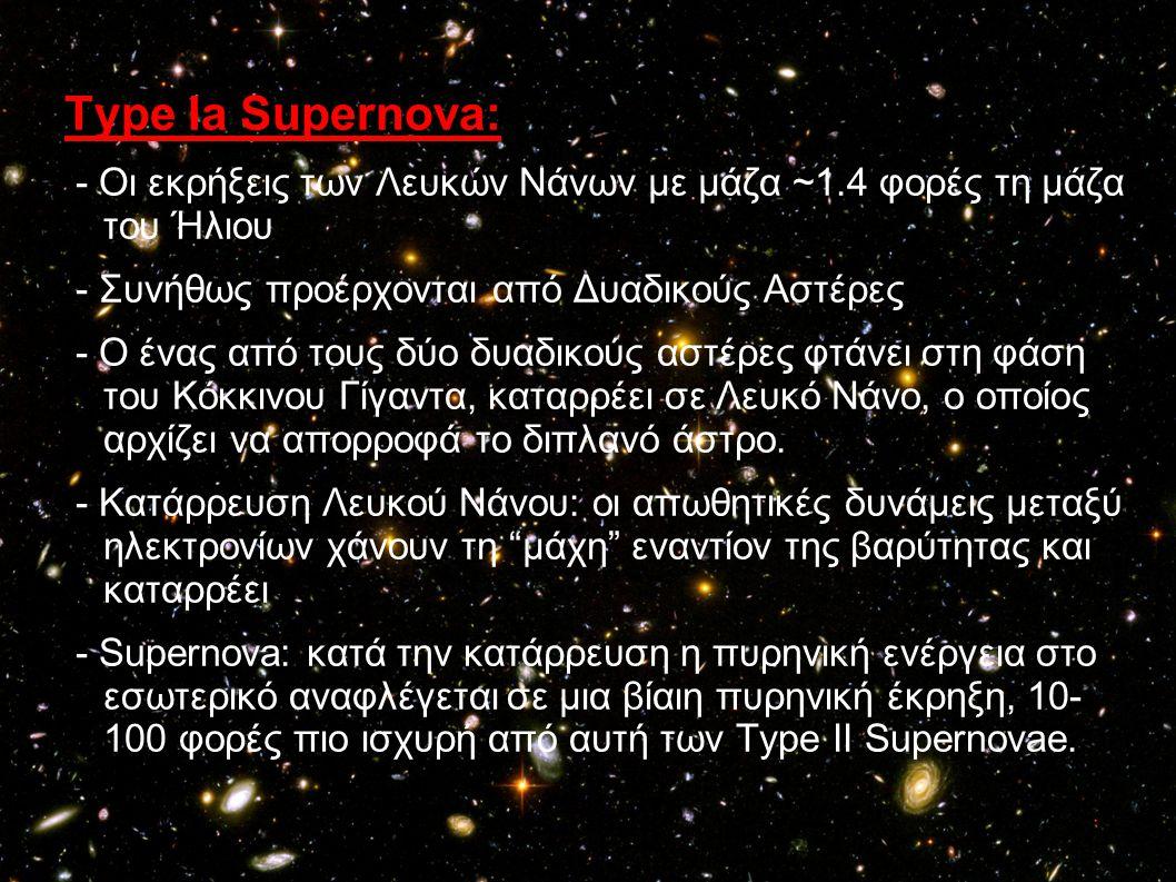Type Ia Supernova: - Οι εκρήξεις των Λευκών Νάνων με μάζα ~1.4 φορές τη μάζα του Ήλιου - Συνήθως προέρχονται από Δυαδικούς Αστέρες - Ο ένας από τους δ