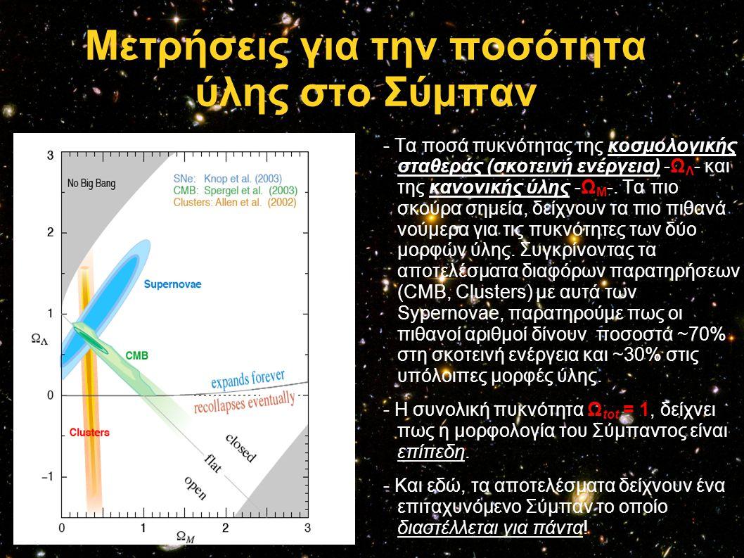 Μετρήσεις για την ποσότητα ύλης στο Σύμπαν - Τα ποσά πυκνότητας της κοσμολογικής σταθεράς (σκοτεινή ενέργεια) -Ω Λ - και της κανονικής ύλης -Ω Μ -. Τα