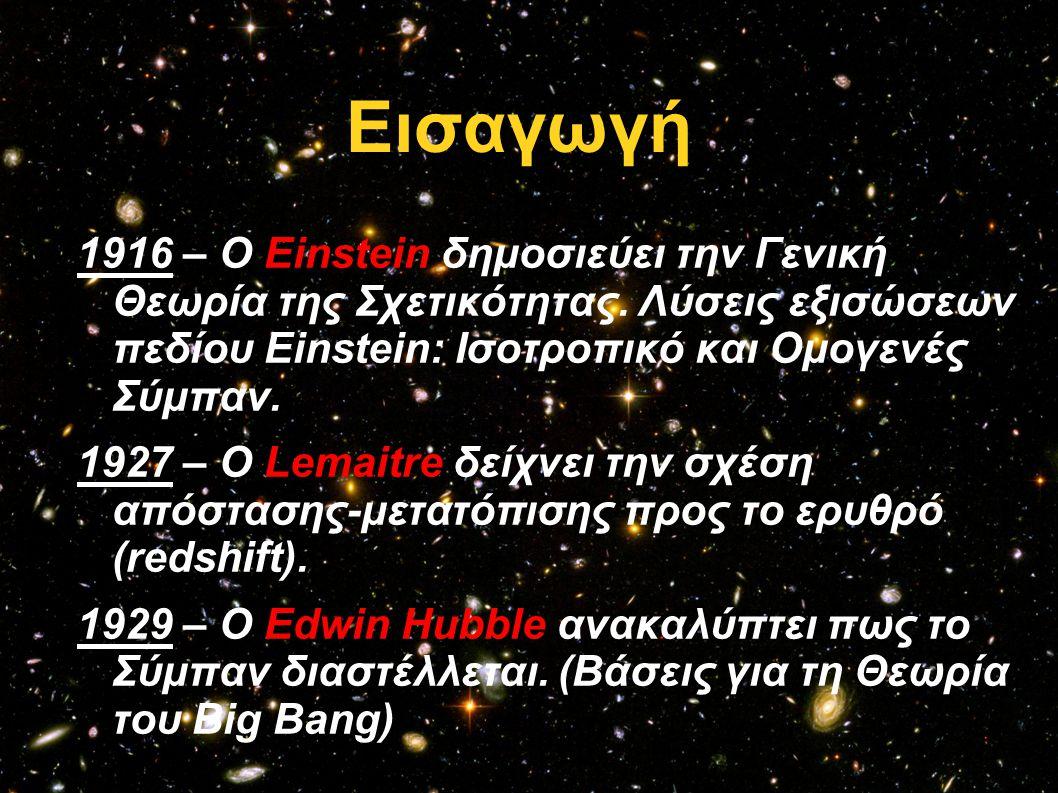 Εισαγωγή 1916 – Ο Einstein δημοσιεύει την Γενική Θεωρία της Σχετικότητας. Λύσεις εξισώσεων πεδίου Einstein: Ισοτροπικό και Ομογενές Σύμπαν. 1927 – Ο L