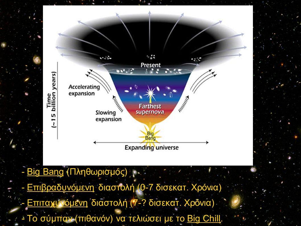 - Big Bang (Πληθωρισμός) - Επιβραδυνόμενη διαστολή (0-7 δισεκατ. Χρόνια) - Επιταχυνόμενη διαστολή (7-? δισεκατ. Χρόνια) - Το σύμπαν (πιθανόν) να τελιώ