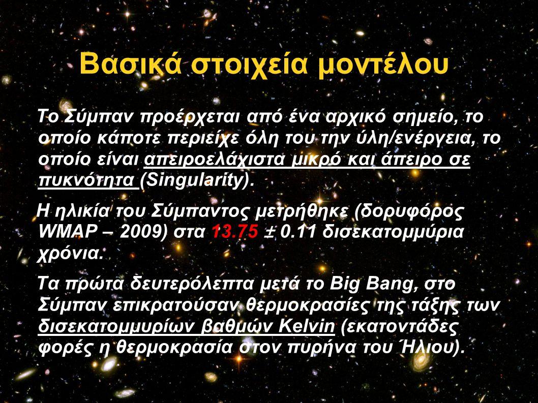 Χρονολογία του Big Bang  10 -43 s: Όλες οι αλληλεπιδράσεις (Η/Μ, Ισχυρή, Ασθενής, Βαρύτητα) είναι ένα (αδιαχώριστες).