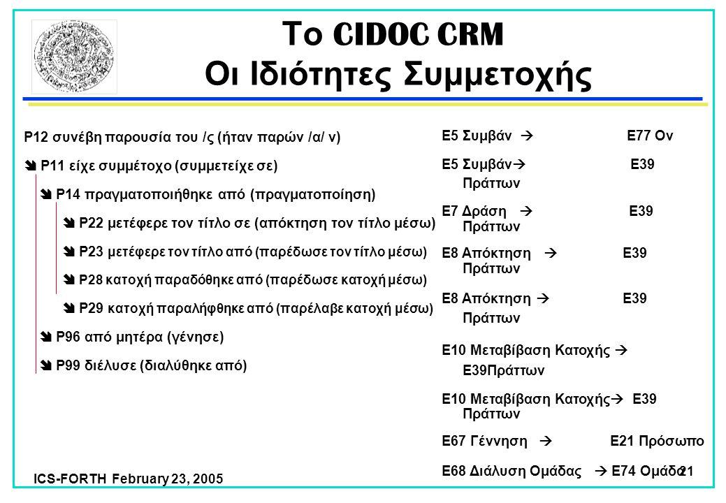 ICS-FORTH February 23, 2005 21 Το CIDOC CRM Οι Ιδιότητες Συμμετοχής P12 συνέβη παρουσία του /ς (ήταν παρών /α/ ν)  P11 είχε συμμέτοχο (συμμετείχε σε)  P14 πραγματοποιήθηκε από (πραγματοποίηση)  P22 μετέφερε τον τίτλο σε (απόκτηση τον τίτλο μέσω)  P23 μετέφερε τον τίτλο από (παρέδωσε τον τίτλο μέσω)  P28 κατοχή παραδόθηκε από (παρέδωσε κατοχή μέσω)  P29 κατοχή παραλήφθηκε από (παρέλαβε κατοχή μέσω)  P96 από μητέρα (γένησε)  P99 διέλυσε (διαλύθηκε από) E5 Συμβάν  E77 Ον E5 Συμβάν  E39 Πράττων E7 Δράση  E39 Πράττων E8 Απόκτηση  E39 Πράττων E10 Μεταβίβαση Κατοχής  E39Πράττων E67 Γέννηση  E21 Πρόσωπο E68 Διάλυση Ομάδας  E74 Ομάδα