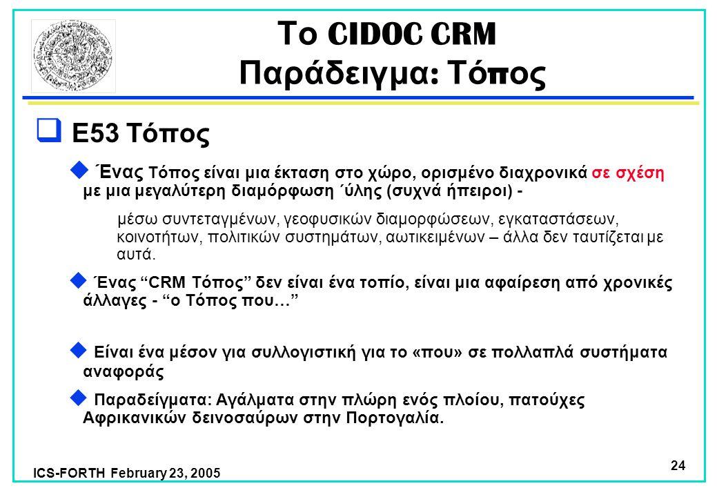 ICS-FORTH February 23, 2005 24 Το CIDOC CRM Παράδειγμα : Τό π ος  E53 Τόπος  Ένας Τόπος είναι μια έκταση στο χώρο, ορισμένο διαχρονικά σε σχέση με μια μεγαλύτερη διαμόρφωση ΄ύλης (συχνά ήπειροι) - μέσω συντεταγμένων, γεοφυσικών διαμορφώσεων, εγκαταστάσεων, κοινοτήτων, πολιτικών συστημάτων, αωτικειμένων – άλλα δεν ταυτίζεται με αυτά.