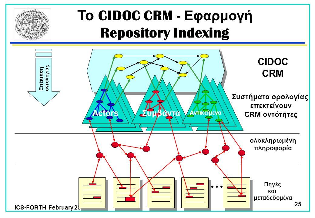 ICS-FORTH February 23, 2005 25 Το CIDOC CRM - Εφαρμογή Repository Indexing ActorsΣυμβάντα Αντικείμενα ολοκληρωμένη πληροφορία Συστήματα ορολογίας επεκτείνουν CRM οντότητες Επέκταση οντολογίας Πηγές και μεταδεδομένα CIDOC CRM