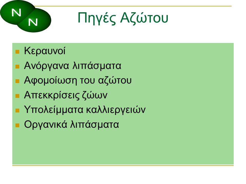 Πηγές (Μορφές) Αζώτου Ατμοσφαιρικό (δι)άζωτο  N 2 78% του αέρα Οργανικό N Αμμωνιακά ιόντα  NH 4 + Νιτρικά ιόντα  NO 3+ - Αμμωνία  NH 3 (αέριο) Νιτρώδη ιόντα  NO 2 - Ουρία  CO(NH 2 ) 2