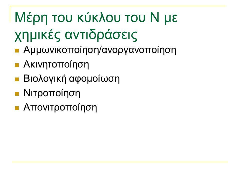 Μέρη του κύκλου του Ν με χημικές αντιδράσεις Αμμωνικοποίηση/ανοργανοποίηση Ακινητοποίηση Βιολογική αφομοίωση Νιτροποίηση Απονιτροποίηση