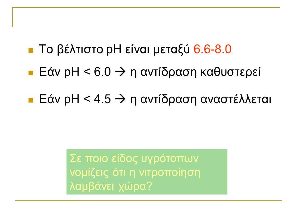 Το βέλτιστο pH είναι μεταξύ 6.6-8.0 Εάν pH < 6.0  η αντίδραση καθυστερεί Εάν pH < 4.5  η αντίδραση αναστέλλεται Σε ποιο είδος υγρότοπων νομίζεις ότι