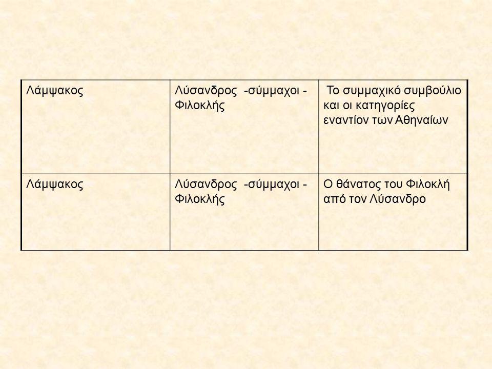ΛάμψακοςΛύσανδρος -σύμμαχοι - Φιλοκλής Το συμμαχικό συμβούλιο και οι κατηγορίες εναντίον των Αθηναίων ΛάμψακοςΛύσανδρος -σύμμαχοι - Φιλοκλής Ο θάνατος του Φιλοκλή από τον Λύσανδρο