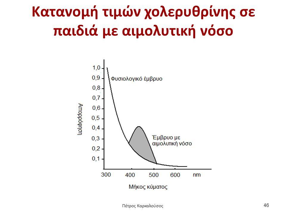 Κατανομή τιμών χολερυθρίνης σε παιδιά με αιμολυτική νόσο 46 Πέτρος Καρκαλούσος