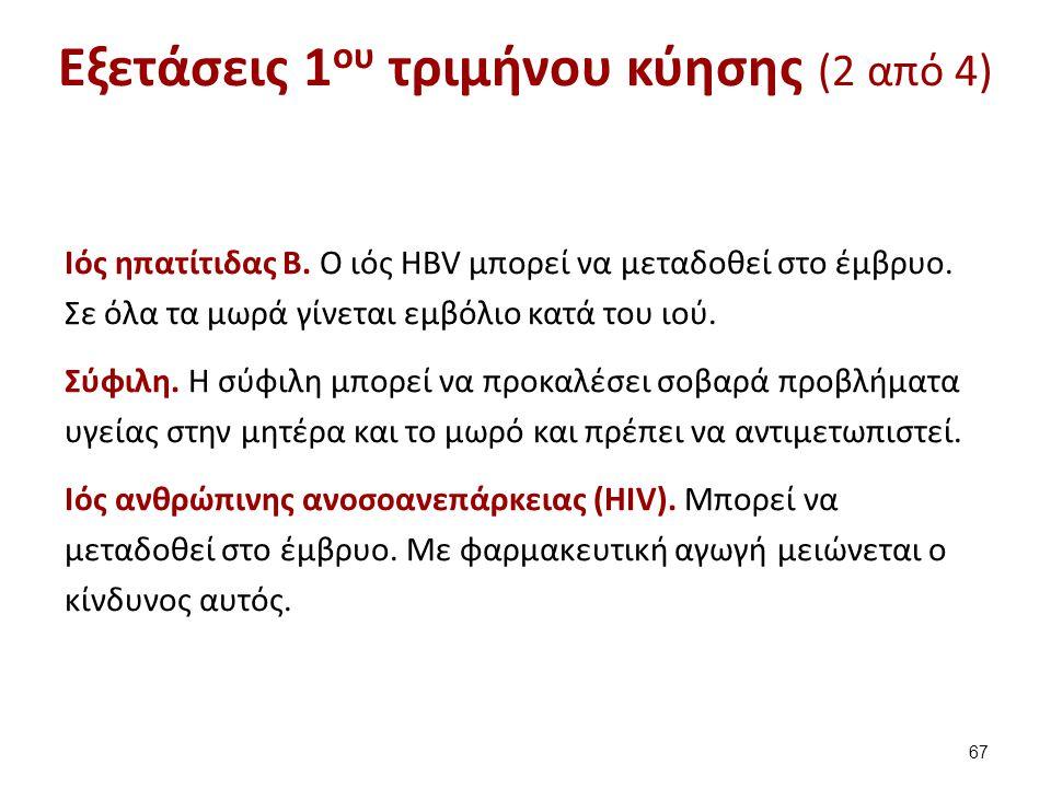 Εξετάσεις 1 ου τριμήνου κύησης (2 από 4) Ιός ηπατίτιδας Β. Ο ιός HBV μπορεί να μεταδοθεί στο έμβρυο. Σε όλα τα μωρά γίνεται εμβόλιο κατά του ιού. Σύφι