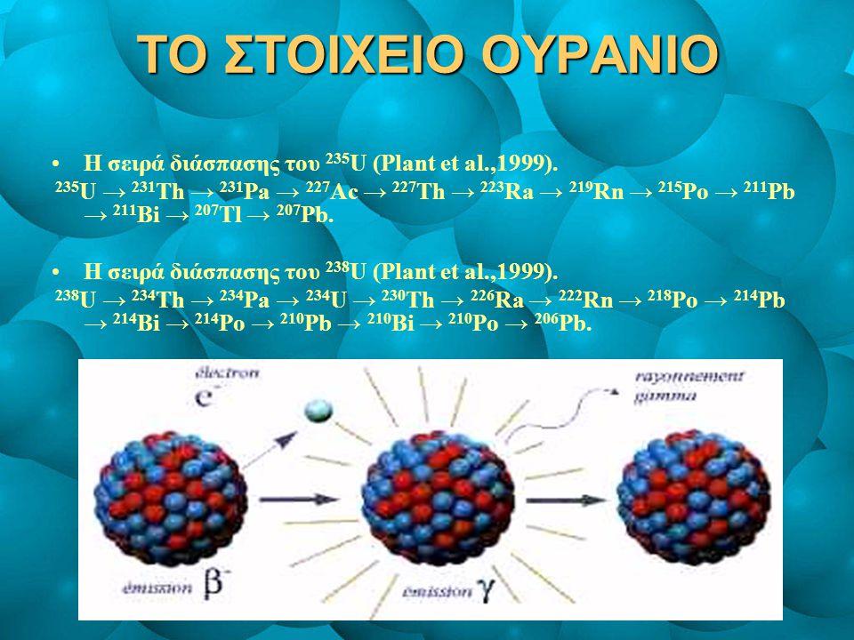 ΟΡΥΚΤΑ ΟΥΡΑΝΙΟΥ Ουρανινίτης, UO 2 Κοφινίτης, USiO 4.