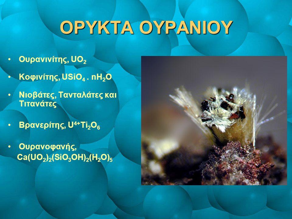 ΟΡΥΚΤΑ ΟΥΡΑΝΙΟΥ Ουρανινίτης, UO 2 Κοφινίτης, USiO 4. nH 2 O Νιοβάτες, Τανταλάτες και Τιτανάτες Βρανερίτης, U 4+ Ti 2 O 6 Ουρανοφανής, Ca(UO 2 ) 2 (SiO