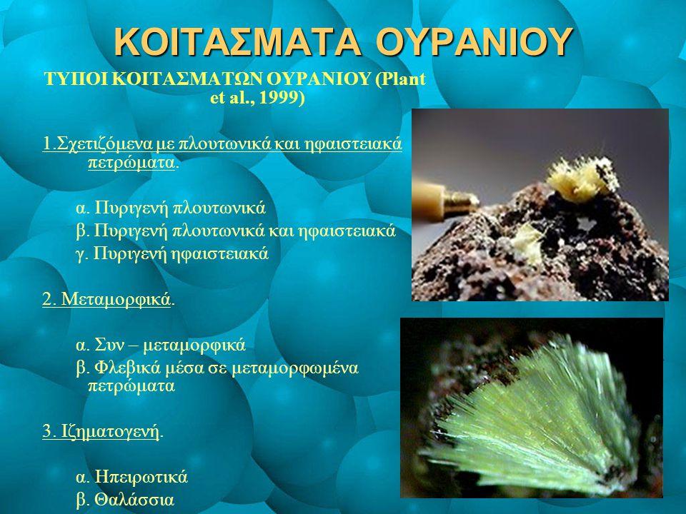 ΚΟΙΤΑΣΜΑΤΑ ΟΥΡΑΝΙΟΥ ΤΥΠΟΙ ΚΟΙΤΑΣΜΑΤΩΝ ΟΥΡΑΝΙΟΥ (Plant et al., 1999) 1.Σχετιζόμενα με πλουτωνικά και ηφαιστειακά πετρώματα. α. Πυριγενή πλουτωνικά β. Π