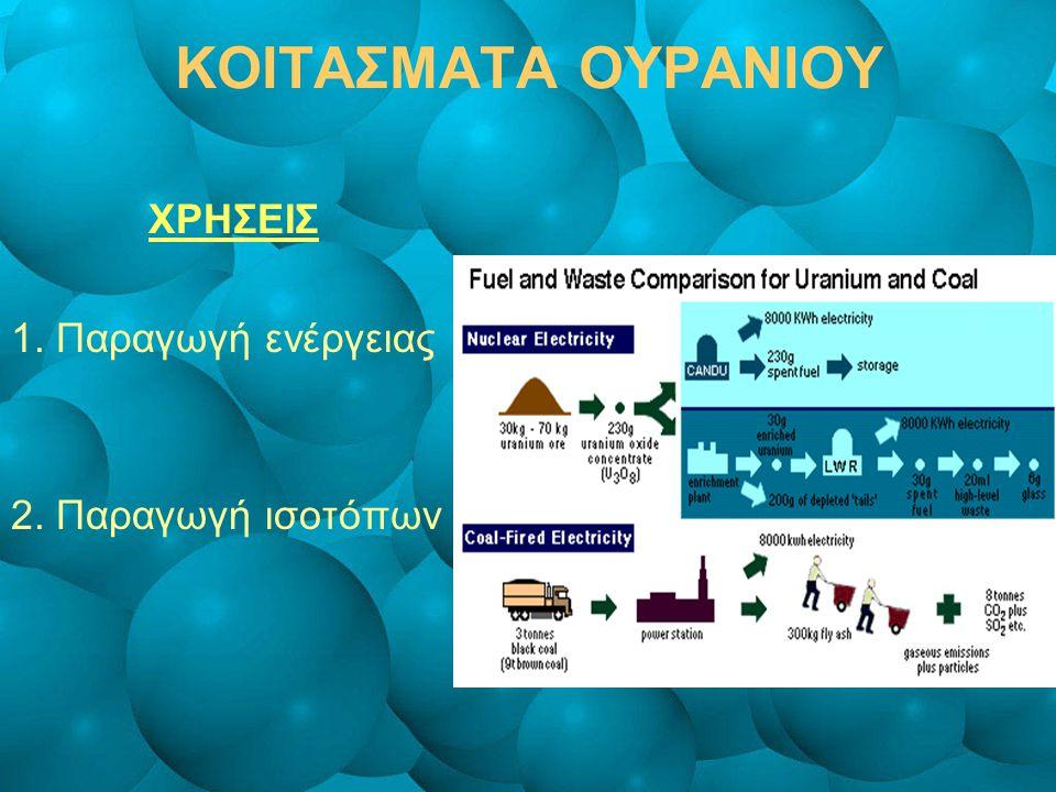 ΚΟΙΤΑΣΜΑΤΑ ΟΥΡΑΝΙΟΥ ΧΡΗΣΕΙΣ 1. Παραγωγή ενέργειας 2. Παραγωγή ισοτόπων