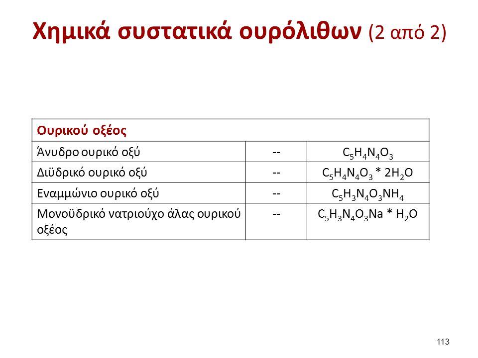 Χημικά συστατικά ουρόλιθων (2 από 2) Ουρικού οξέος Άνυδρο ουρικό οξύ--C5H4N4O3C5H4N4O3 Διϋδρικό ουρικό οξύ--C 5 H 4 N 4 O 3 * 2H 2 O Εναμμώνιο ουρικό οξύ--C 5 H 3 N 4 O 3 NH 4 Μονοϋδρικό νατριούχο άλας ουρικού οξέος --C 5 H 3 N 4 O 3 Na * H 2 O 113