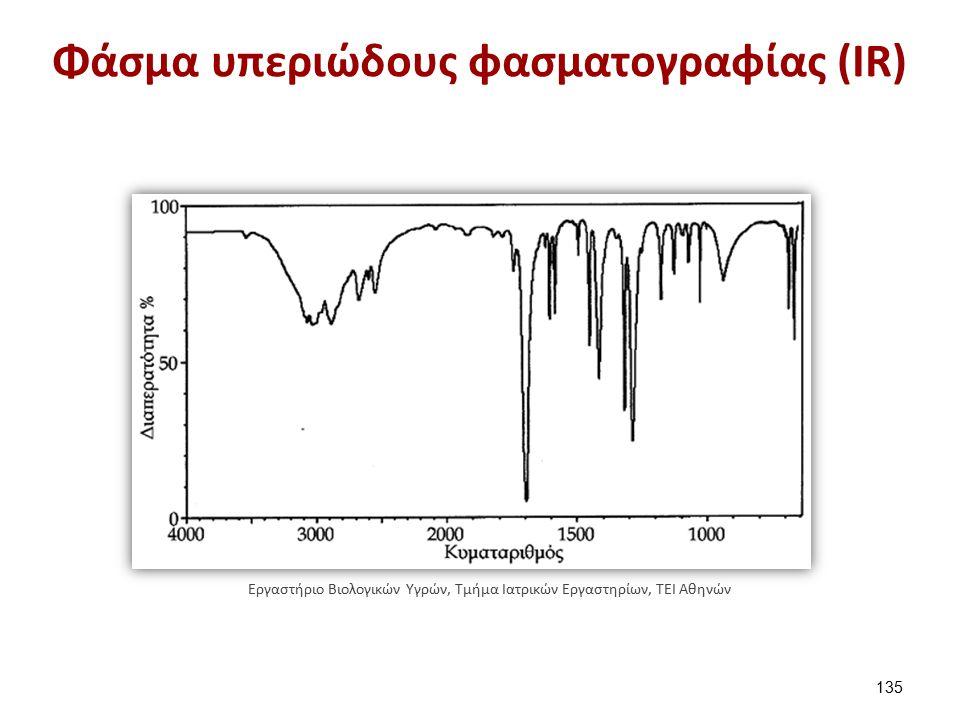 Φάσμα υπεριώδους φασματογραφίας (IR) 135 Εργαστήριο Βιολογικών Υγρών, Τμήμα Ιατρικών Εργαστηρίων, ΤΕΙ Αθηνών