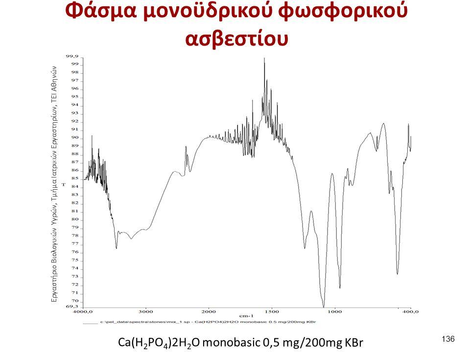 Φάσμα μονοϋδρικού φωσφορικού ασβεστίου Ca(H 2 PO 4 )2H 2 O monobasic 0,5 mg/200mg KBr 136 Εργαστήριο Βιολογικών Υγρών, Τμήμα Ιατρικών Εργαστηρίων, ΤΕΙ Αθηνών