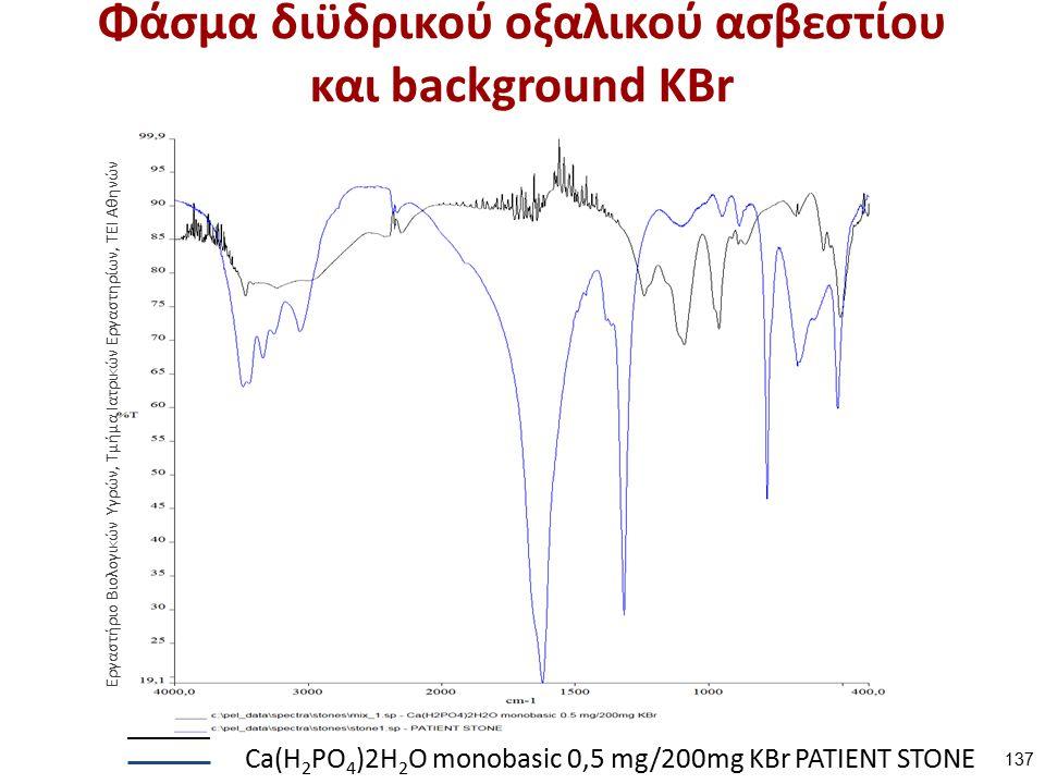Φάσμα διϋδρικού οξαλικού ασβεστίου και background KBr Ca(H 2 PO 4 )2H 2 O monobasic 0,5 mg/200mg KBr PATIENT STONE 137 Εργαστήριο Βιολογικών Υγρών, Τμήμα Ιατρικών Εργαστηρίων, ΤΕΙ Αθηνών