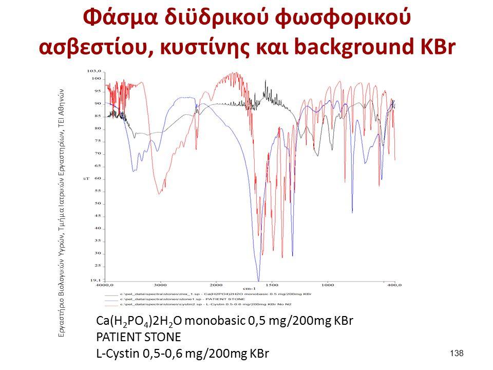 Φάσμα διϋδρικού φωσφορικού ασβεστίου, κυστίνης και background ΚBr Ca(H 2 PO 4 )2H 2 O monobasic 0,5 mg/200mg KBr PATIENT STONE L-Cystin 0,5-0,6 mg/200mg KBr 138 Εργαστήριο Βιολογικών Υγρών, Τμήμα Ιατρικών Εργαστηρίων, ΤΕΙ Αθηνών