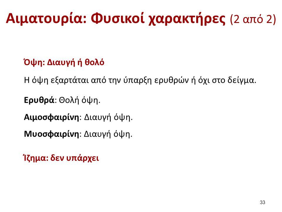 Ερυθρά: Θολή όψη.Αιμοσφαιρίνη: Διαυγή όψη. Μυοσφαιρίνη: Διαυγή όψη.