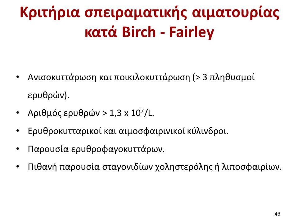 Κριτήρια σπειραματικής αιματουρίας κατά Birch - Fairley Ανισοκυττάρωση και ποικιλοκυττάρωση (> 3 πληθυσμοί ερυθρών).