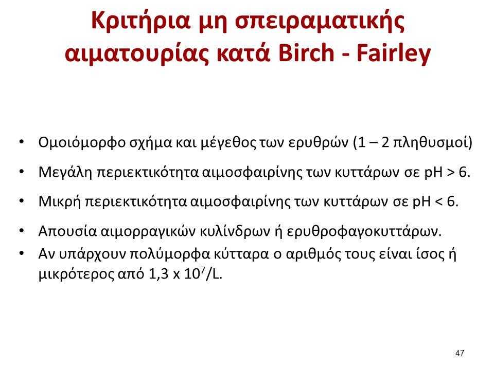 Κριτήρια μη σπειραματικής αιματουρίας κατά Birch - Fairley Ομοιόμορφο σχήμα και μέγεθος των ερυθρών (1 – 2 πληθυσμοί) Μεγάλη περιεκτικότητα αιμοσφαιρίνης των κυττάρων σε pH > 6.