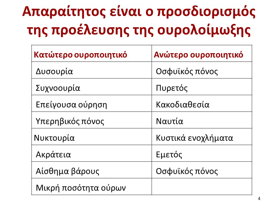 Κρύσταλλοι ουρικού οξέος 125 Τμήμα Ιατρικών Εργαστηρίων, Τμήμα Ιατρικών Εργαστηρίων, ΤΕΙ Αθηνών