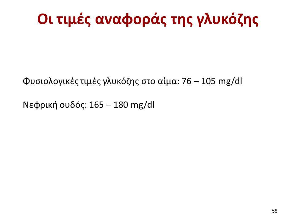 Οι τιμές αναφοράς της γλυκόζης Φυσιολογικές τιμές γλυκόζης στο αίμα: 76 – 105 mg/dl Nεφρική ουδός: 165 – 180 mg/dl 58