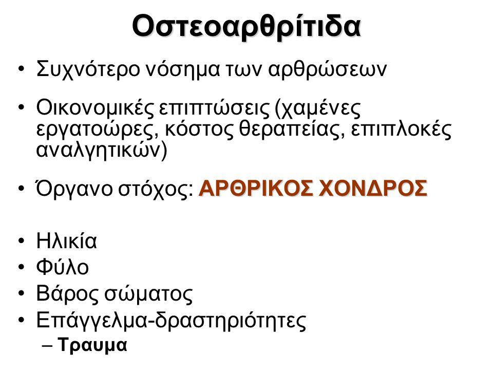 Οστεοαρθρίτιδα Συχνότερο νόσημα των αρθρώσεων Οικονομικές επιπτώσεις (χαμένες εργατοώρες, κόστος θεραπείας, επιπλοκές αναλγητικών) ΑΡΘΡΙΚΟΣ ΧΟΝΔΡΟΣΌργ