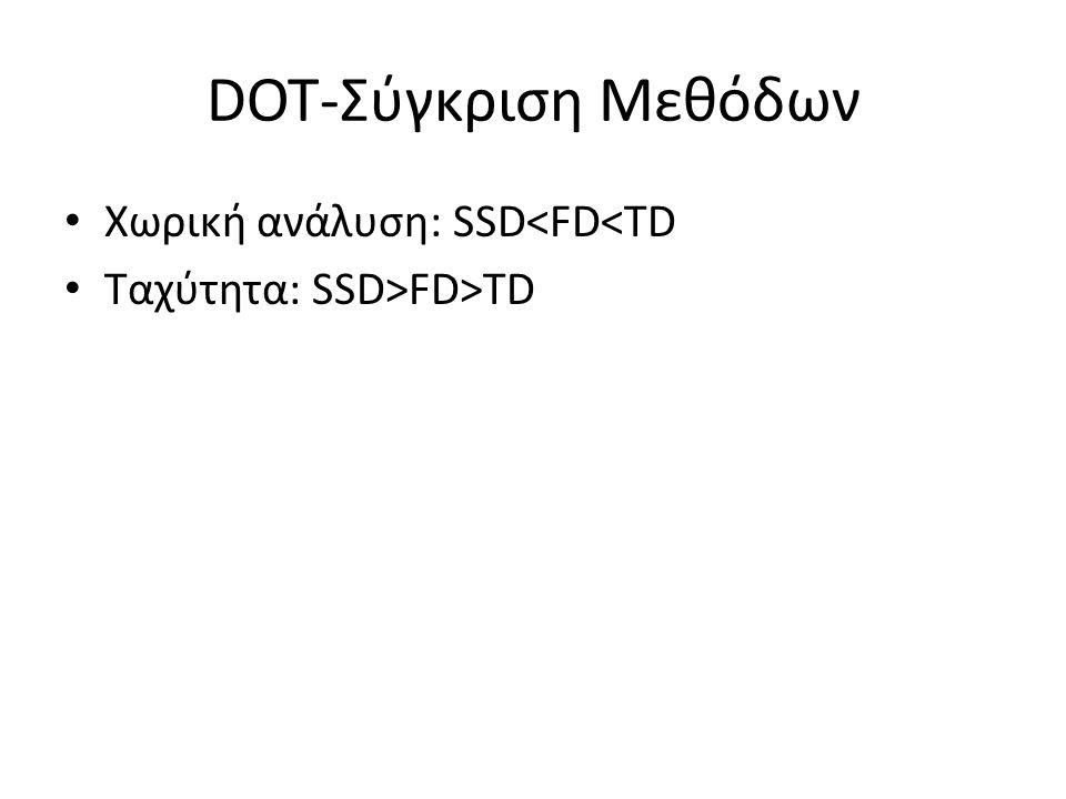 DOT-Σύγκριση Μεθόδων Χωρική ανάλυση: SSD<FD<TD Ταχύτητα: SSD>FD>TD