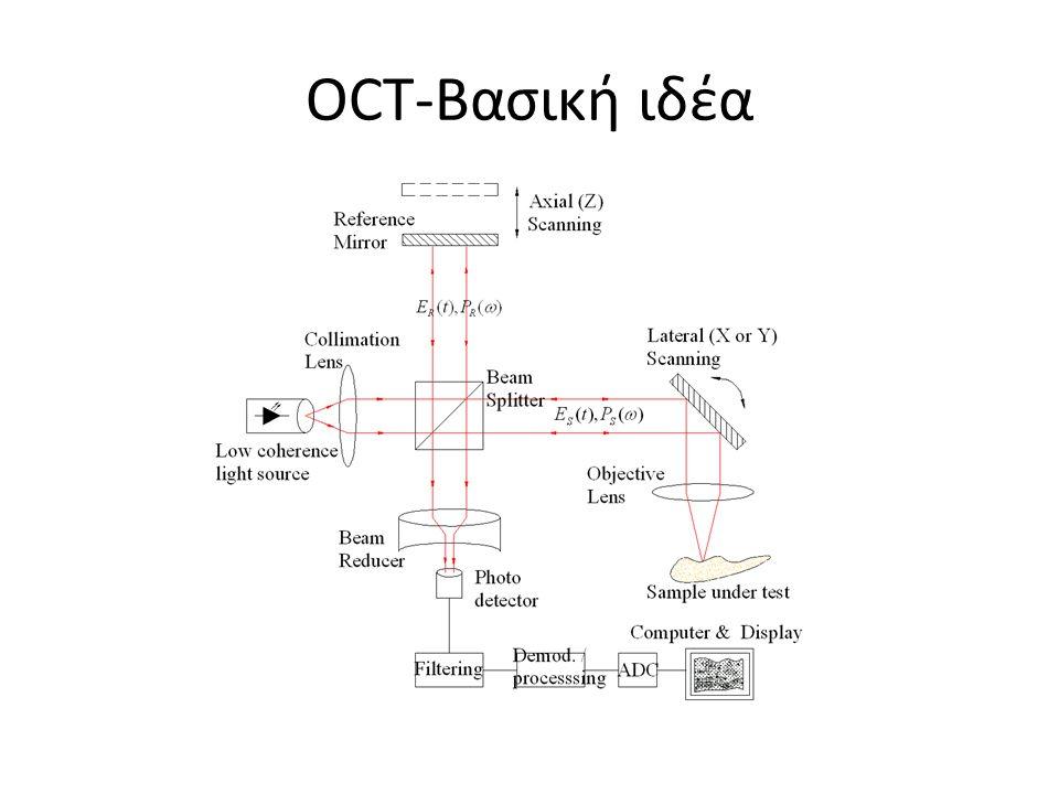 OCT-Βασική ιδέα