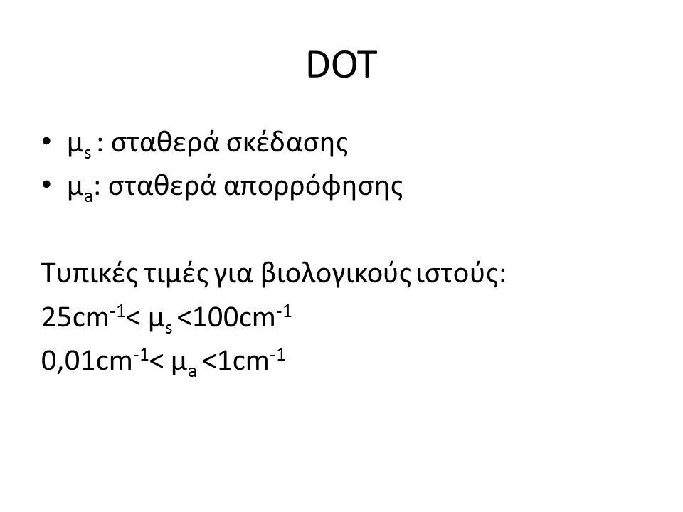DOT μ s : σταθερά σκέδασης μ a : σταθερά απορρόφησης Τυπικές τιμές για βιολογικούς ιστούς: 25cm -1 < μ s <100cm -1 0,01cm -1 < μ a <1cm -1