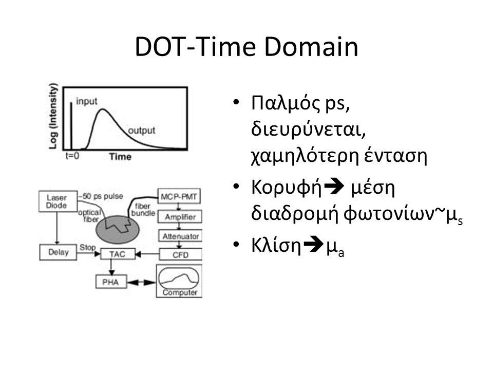 DOT-Time Domain Παλμός ps, διευρύνεται, χαμηλότερη ένταση Κορυφή  μέση διαδρομή φωτονίων~μ s Κλίση  μ a